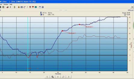 Sucha diera potapacsky prieskum 2. den hlbka -37,8m